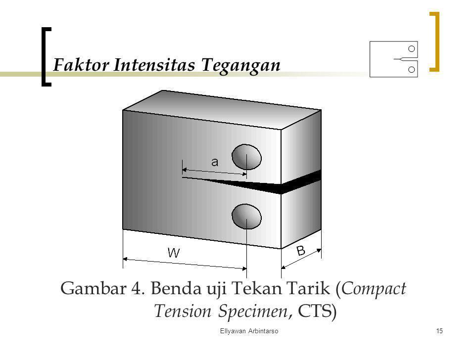 Ellyawan Arbintarso15 Faktor Intensitas Tegangan Gambar 4. Benda uji Tekan Tarik ( Compact Tension Specimen, CTS)