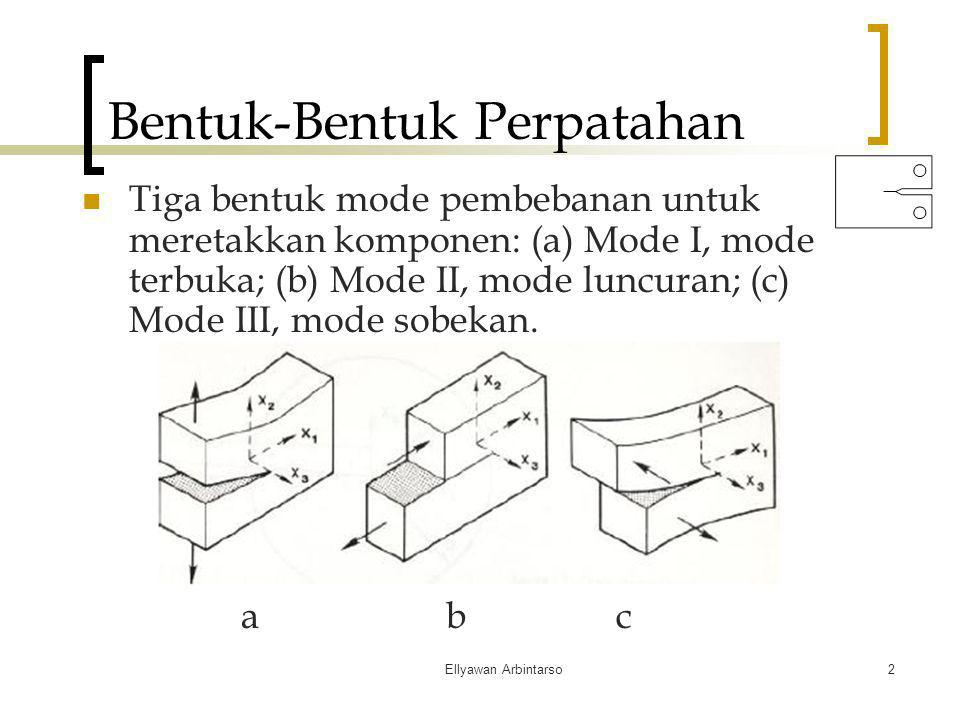 2 Tiga bentuk mode pembebanan untuk meretakkan komponen: (a) Mode I, mode terbuka; (b) Mode II, mode luncuran; (c) Mode III, mode sobekan. a b c Bentu