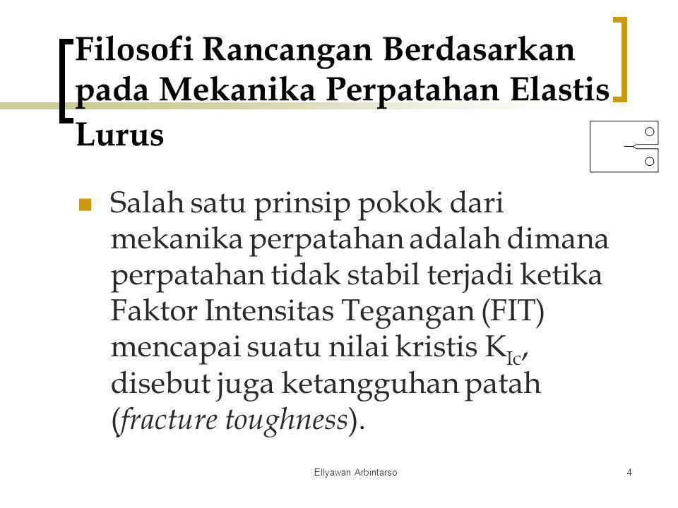 Ellyawan Arbintarso4 Filosofi Rancangan Berdasarkan pada Mekanika Perpatahan Elastis Lurus Salah satu prinsip pokok dari mekanika perpatahan adalah di