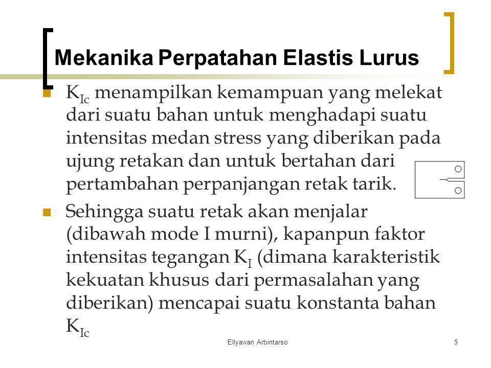 Ellyawan Arbintarso6 Dengan asumsi mekanika perpatahan elastis lurus (LEFM), pada titik pertumbuhan retak yang mulai terjadi: (ukuran retak a dalam banyak kasus, merujuk pada setengah total panjang retak) Mekanika Perpatahan Elastis Lurus