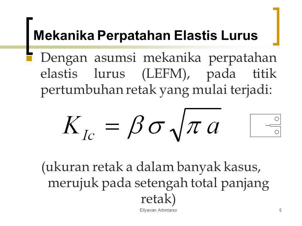 Ellyawan Arbintarso6 Dengan asumsi mekanika perpatahan elastis lurus (LEFM), pada titik pertumbuhan retak yang mulai terjadi: (ukuran retak a dalam ba