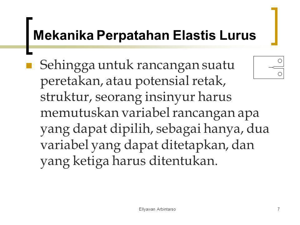 Ellyawan Arbintarso8 Variabel rancangan adalah:  Sifat bahan: (seperti baja khusus tahan cairan korosi)  K c ditentukan.