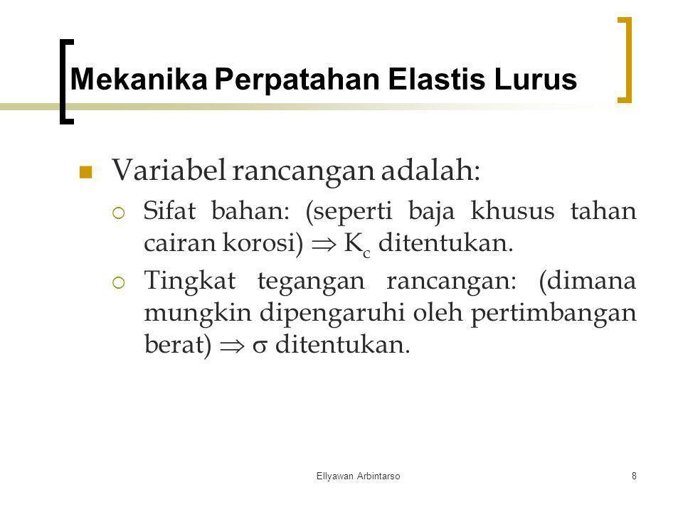Ellyawan Arbintarso8 Variabel rancangan adalah:  Sifat bahan: (seperti baja khusus tahan cairan korosi)  K c ditentukan.  Tingkat tegangan rancanga