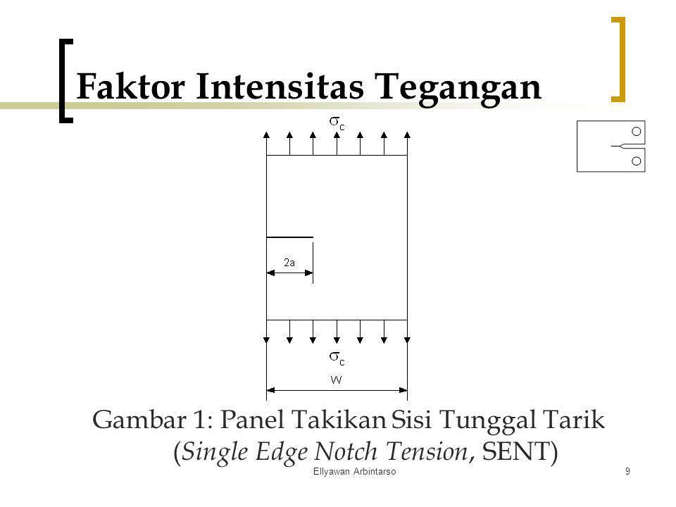 Ellyawan Arbintarso10 Faktor Intensitas Tegangan Panel Takikan Sisi Tunggal Tarik (SENT) untuk L/W = 2, gambar.