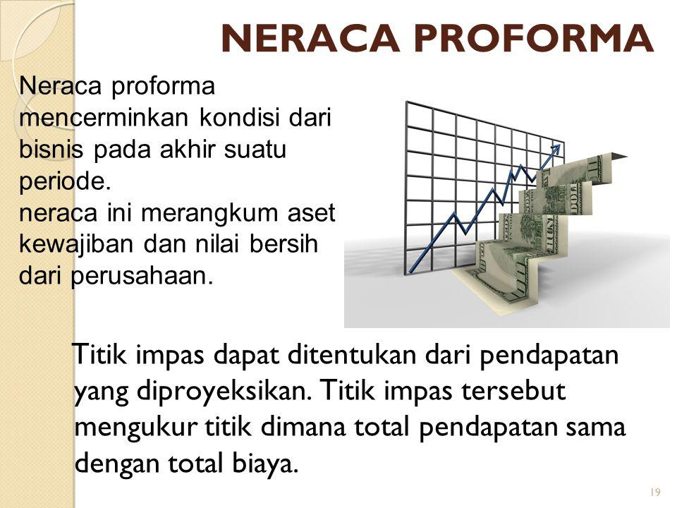 19 Titik impas dapat ditentukan dari pendapatan yang diproyeksikan. Titik impas tersebut mengukur titik dimana total pendapatan sama dengan total biay