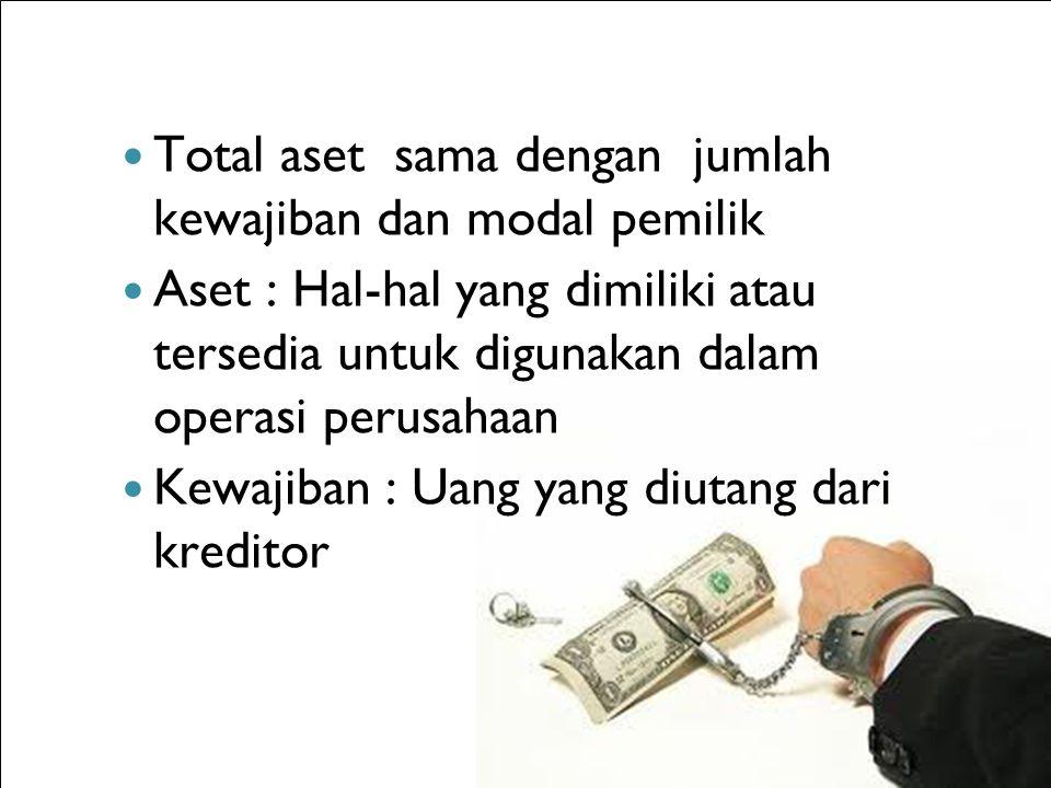 20 Total aset sama dengan jumlah kewajiban dan modal pemilik Aset : Hal-hal yang dimiliki atau tersedia untuk digunakan dalam operasi perusahaan Kewajiban : Uang yang diutang dari kreditor