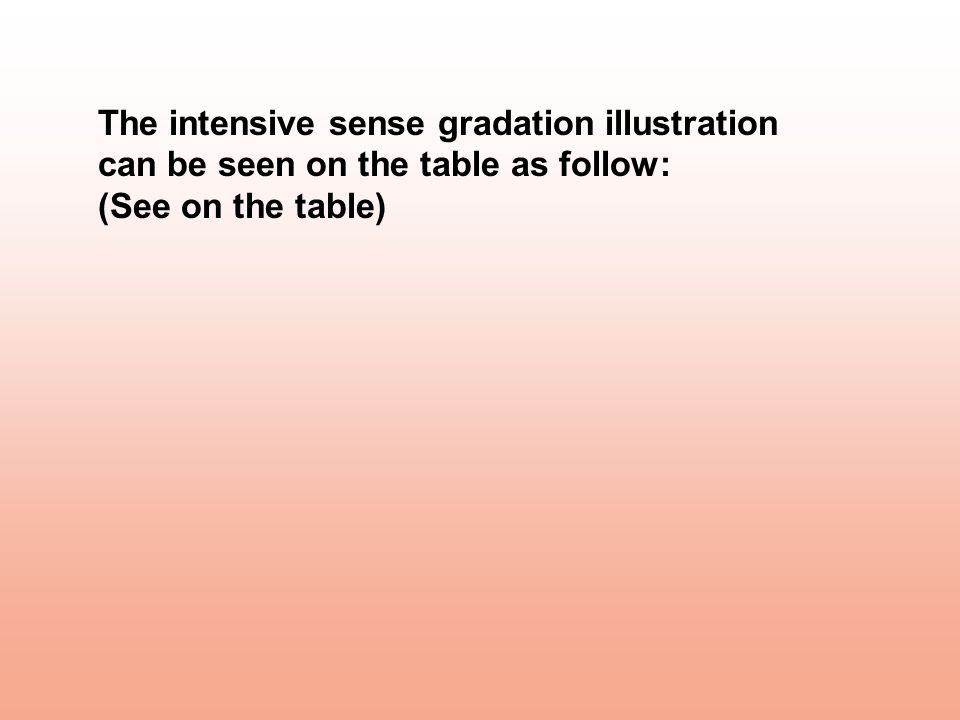 The intensive sense gradation illustration can be seen on the table as follow: (See on the table)