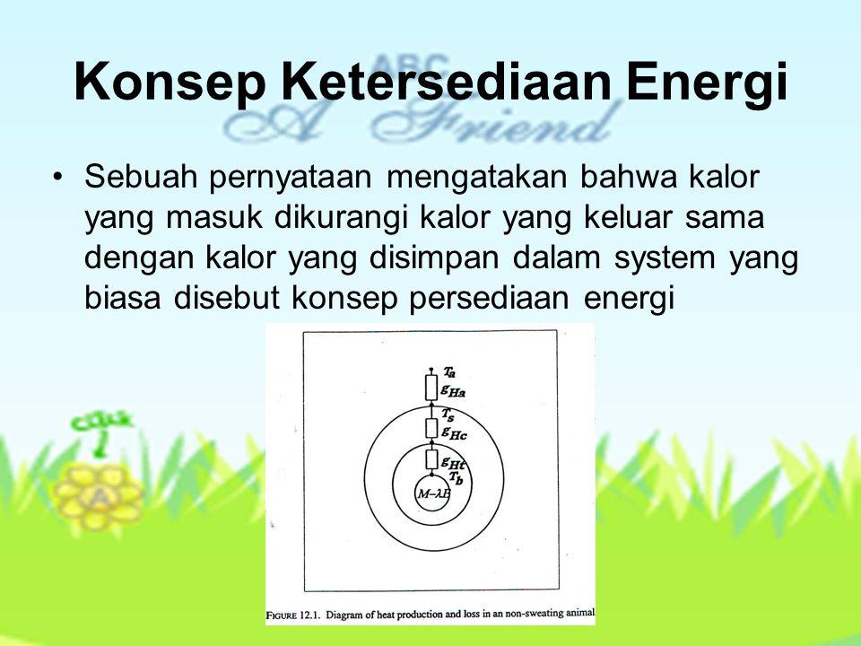 Konsep Ketersediaan Energi Sebuah pernyataan mengatakan bahwa kalor yang masuk dikurangi kalor yang keluar sama dengan kalor yang disimpan dalam system yang biasa disebut konsep persediaan energi