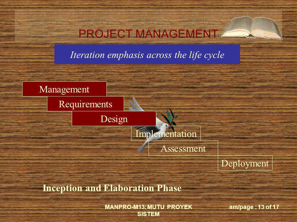 PROJECT MANAGEMENT MANPRO-M13: MUTU PROYEK SISTEM am/page : 13 of 17 Management Requirements Design Implementation Assessment Deployment Inception and