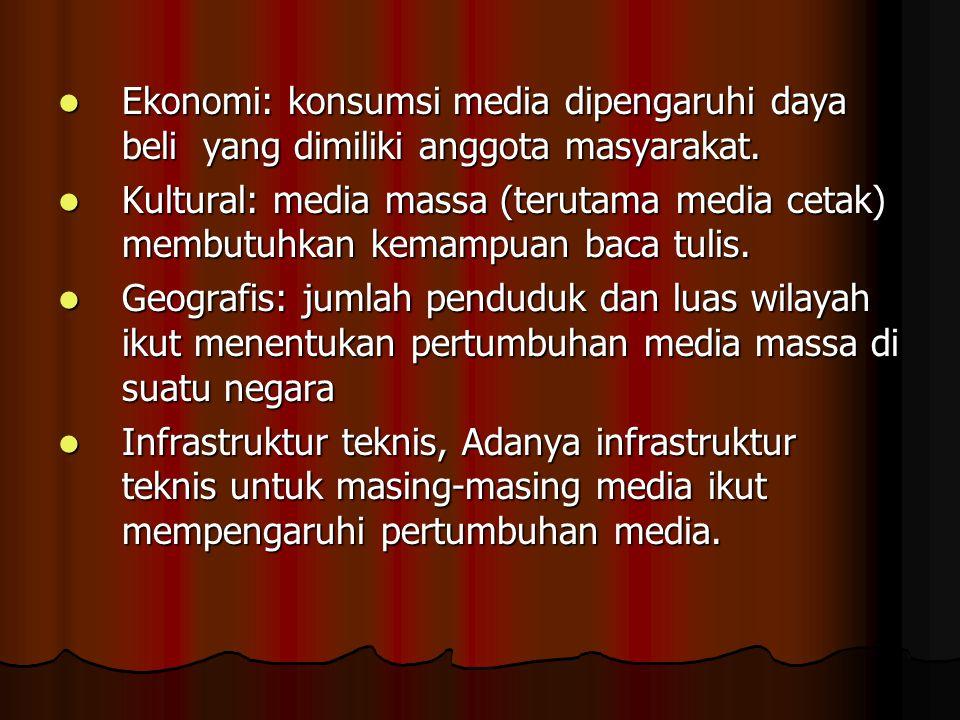 Ekonomi: konsumsi media dipengaruhi daya beli yang dimiliki anggota masyarakat. Ekonomi: konsumsi media dipengaruhi daya beli yang dimiliki anggota ma