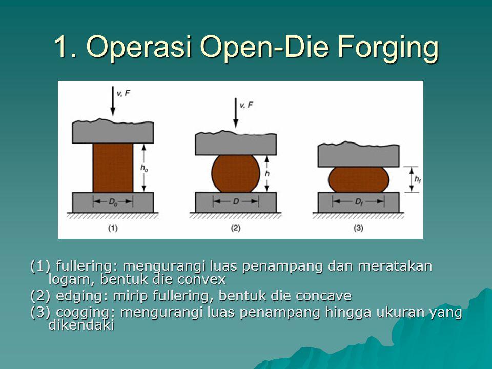 1. Operasi Open-Die Forging (1) fullering: mengurangi luas penampang dan meratakan logam, bentuk die convex (2) edging: mirip fullering, bentuk die co