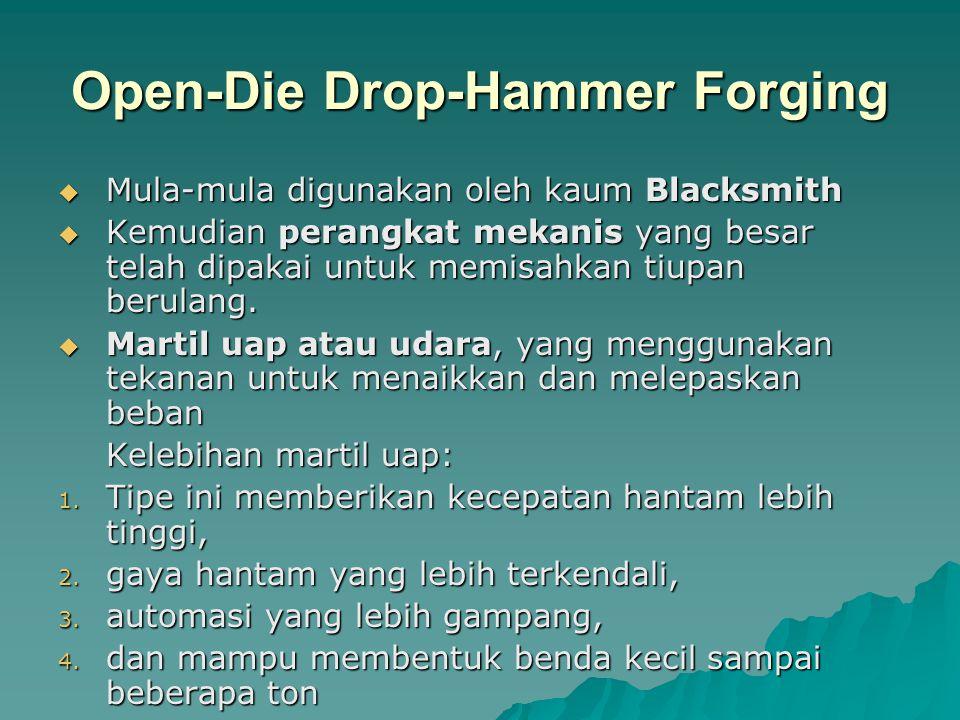Open-Die Drop-Hammer Forging  Mula-mula digunakan oleh kaum Blacksmith  Kemudian perangkat mekanis yang besar telah dipakai untuk memisahkan tiupan berulang.