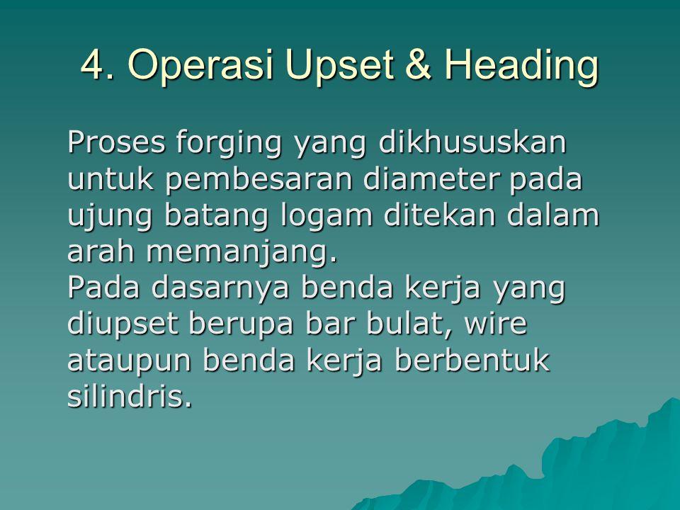4. Operasi Upset & Heading Proses forging yang dikhususkan untuk pembesaran diameter pada ujung batang logam ditekan dalam arah memanjang. Pada dasarn