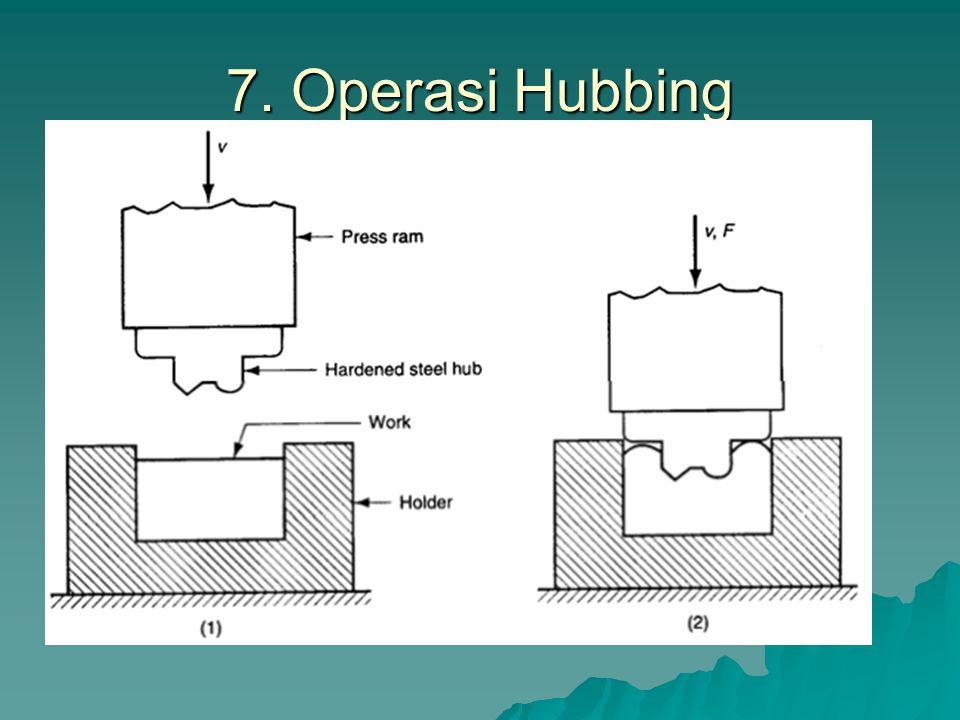 7. Operasi Hubbing