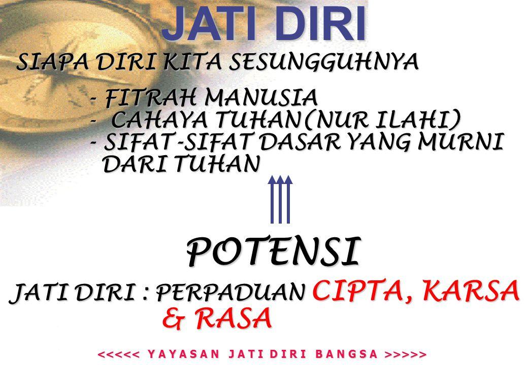 >>>> >>>> C. BATASAN PENGERTIAN; JATI DIRI, KARAKTER JATI DIRI BANGSA DAN WAWASAN KEBANGSAAN