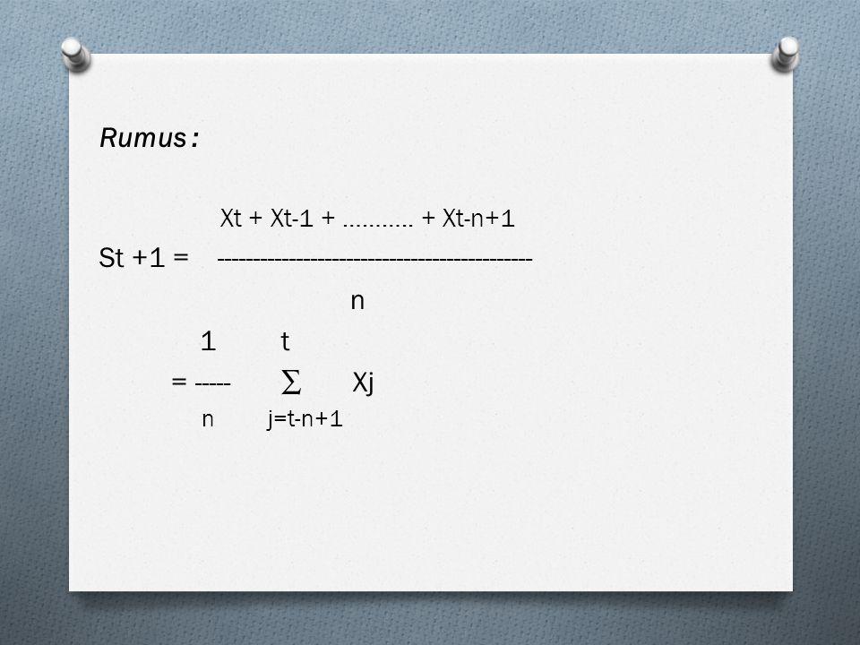 Rumus : Xt + Xt-1 + ……….. + Xt-n+1 St +1 = -------------------------------------------- n 1 t = ----- ∑ Xj n j=t-n+1