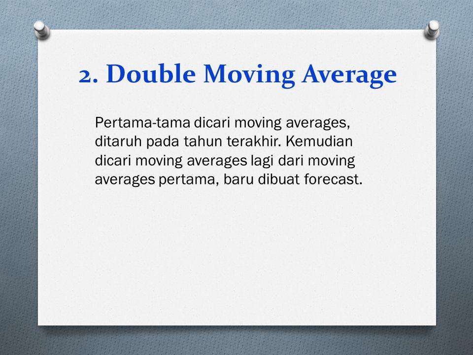 2. Double Moving Average Pertama-tama dicari moving averages, ditaruh pada tahun terakhir. Kemudian dicari moving averages lagi dari moving averages p