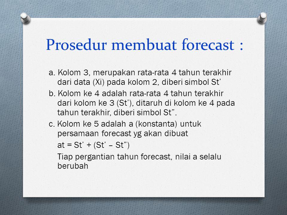Prosedur membuat forecast : a. Kolom 3, merupakan rata-rata 4 tahun terakhir dari data (Xi) pada kolom 2, diberi simbol St' b. Kolom ke 4 adalah rata-