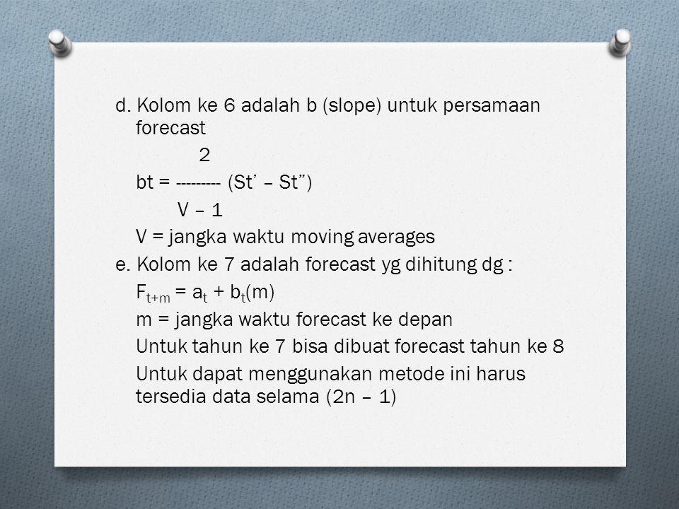 "d. Kolom ke 6 adalah b (slope) untuk persamaan forecast 2 bt = --------- (St' – St"") V – 1 V = jangka waktu moving averages e. Kolom ke 7 adalah forec"
