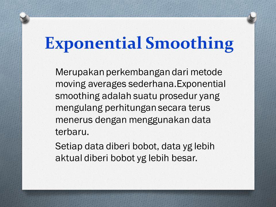 Exponential Smoothing Merupakan perkembangan dari metode moving averages sederhana.Exponential smoothing adalah suatu prosedur yang mengulang perhitungan secara terus menerus dengan menggunakan data terbaru.