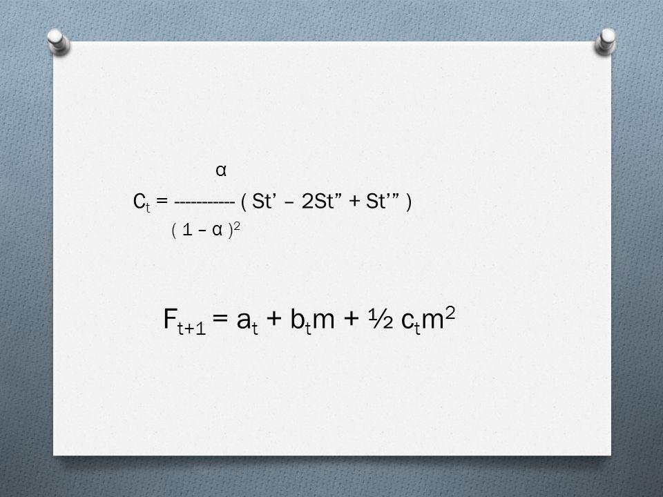 "α C t = ----------- ( St' – 2St"" + St'"" ) ( 1 – α ) 2 F t+1 = a t + b t m + ½ c t m 2"