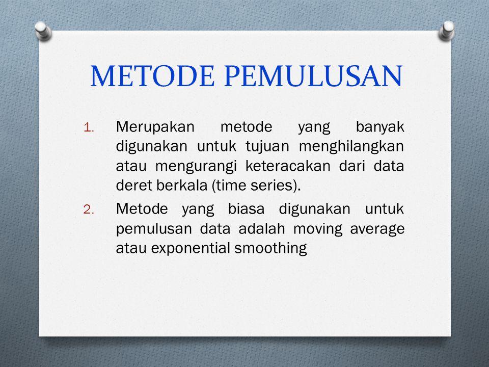 METODE PEMULUSAN 1. Merupakan metode yang banyak digunakan untuk tujuan menghilangkan atau mengurangi keteracakan dari data deret berkala (time series