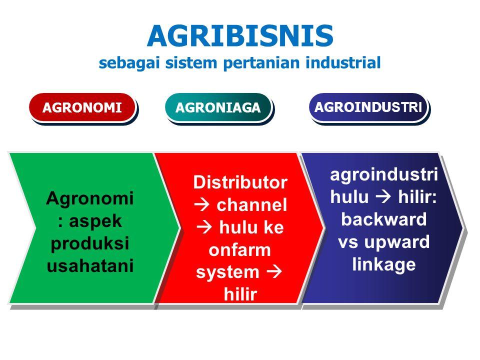 AGRIBISNIS sebagai sistem pertanian industrial AGRONOMI AGRONIAGA AGROINDU STRI Agronomi : aspek produksi usahatani Distributor  channel  hulu ke on