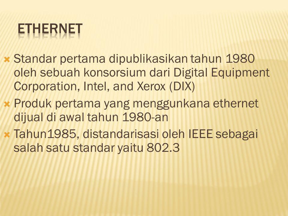  Standar pertama dipublikasikan tahun 1980 oleh sebuah konsorsium dari Digital Equipment Corporation, Intel, and Xerox (DIX)  Produk pertama yang menggunkana ethernet dijual di awal tahun 1980-an  Tahun1985, distandarisasi oleh IEEE sebagai salah satu standar yaitu 802.3