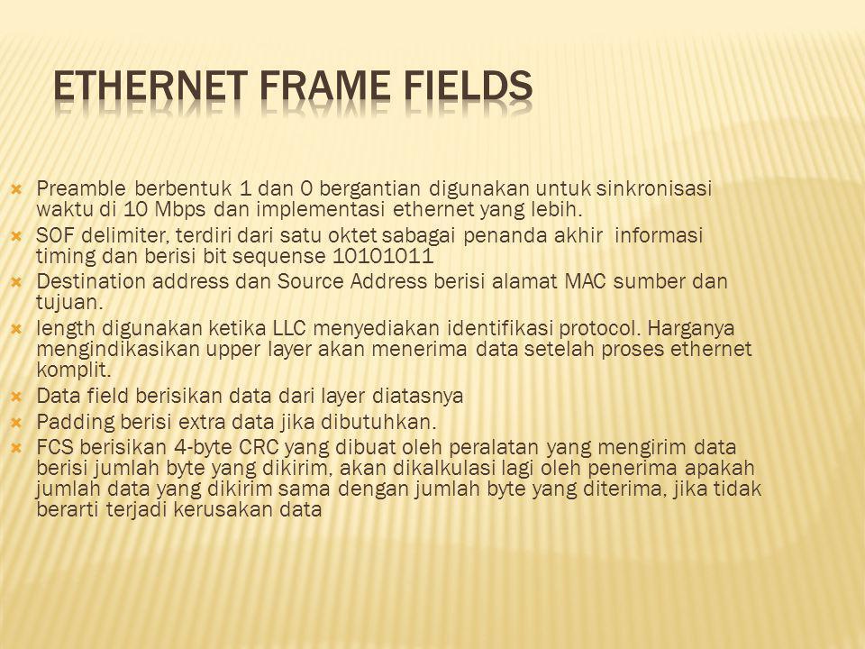  Preamble berbentuk 1 dan 0 bergantian digunakan untuk sinkronisasi waktu di 10 Mbps dan implementasi ethernet yang lebih.