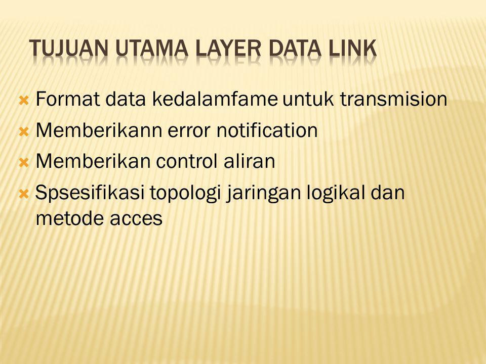  Format data kedalamfame untuk transmision  Memberikann error notification  Memberikan control aliran  Spsesifikasi topologi jaringan logikal dan metode acces