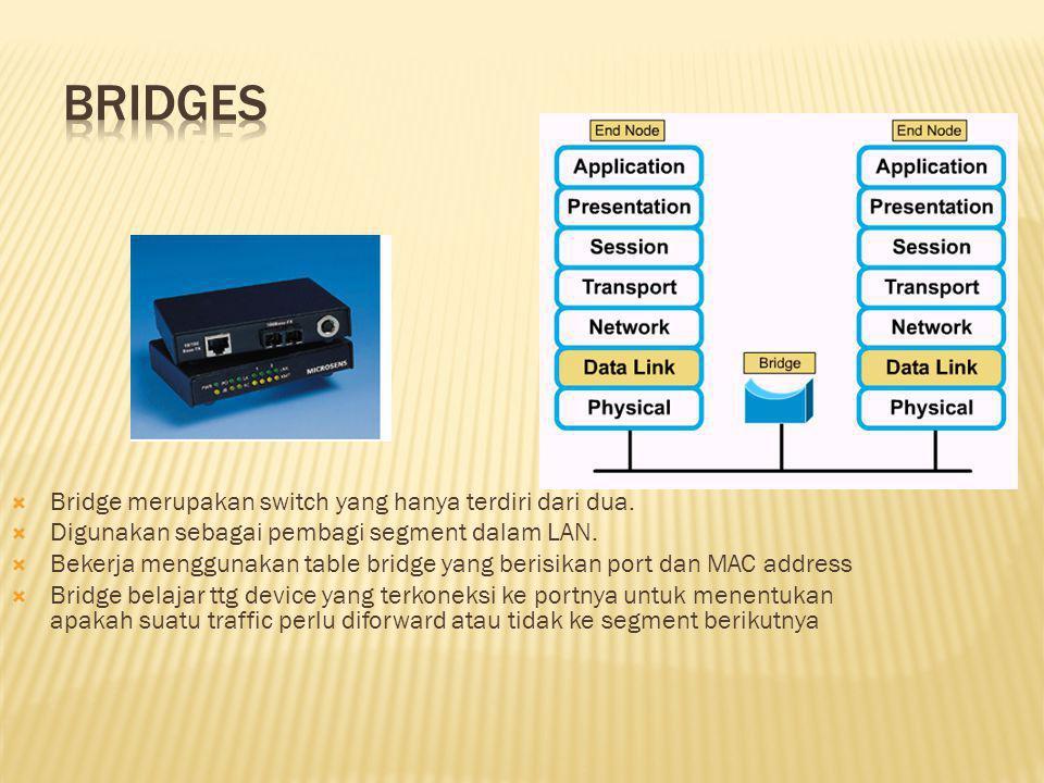  Bridge merupakan switch yang hanya terdiri dari dua.  Digunakan sebagai pembagi segment dalam LAN.  Bekerja menggunakan table bridge yang berisika