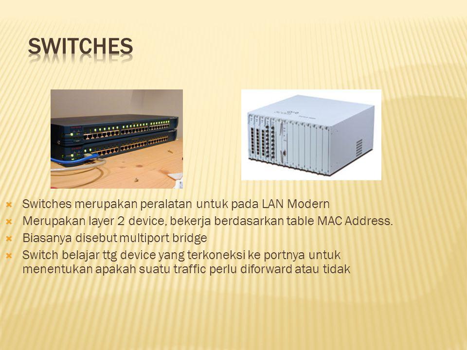  Switches merupakan peralatan untuk pada LAN Modern  Merupakan layer 2 device, bekerja berdasarkan table MAC Address.  Biasanya disebut multiport b