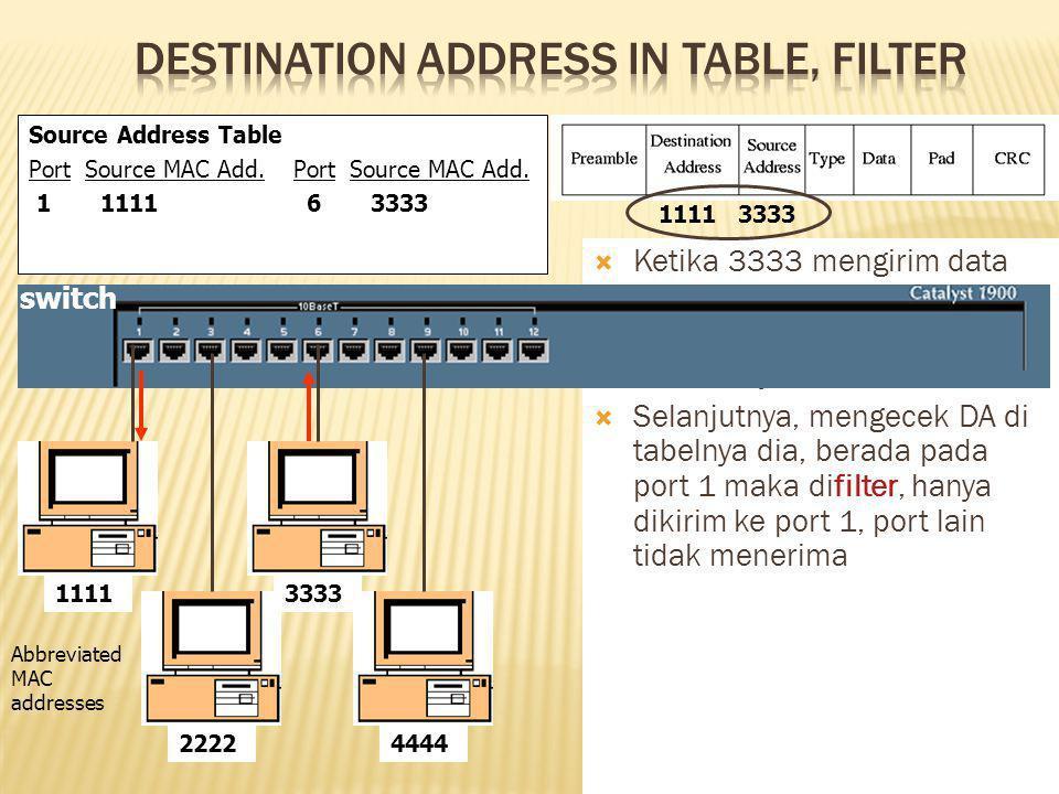  Ketika 3333 mengirim data balik ke 1111.  Switch akan menyimpan 333 ke tabelnya dia.  Selanjutnya, mengecek DA di tabelnya dia, berada pada port 1
