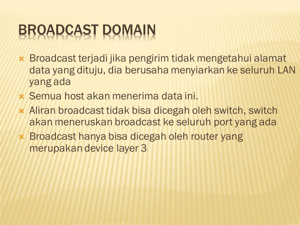  Broadcast terjadi jika pengirim tidak mengetahui alamat data yang dituju, dia berusaha menyiarkan ke seluruh LAN yang ada  Semua host akan menerima