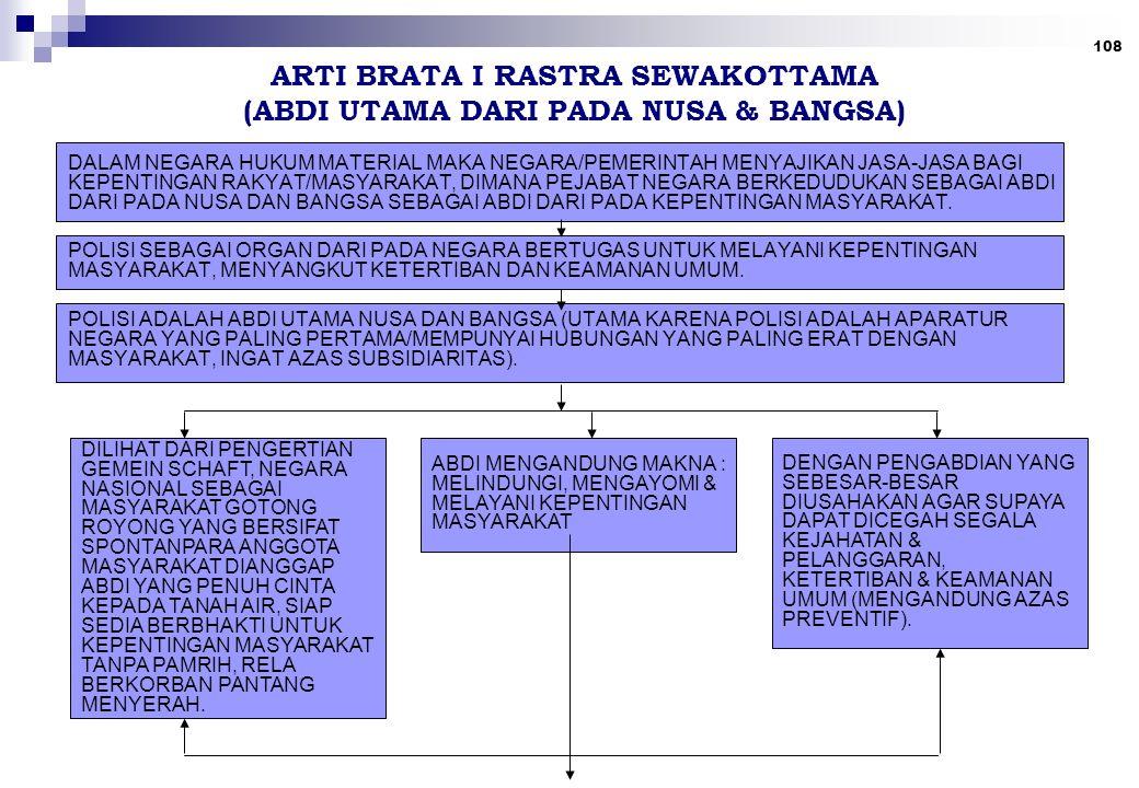 108 ARTI BRATA I RASTRA SEWAKOTTAMA (ABDI UTAMA DARI PADA NUSA & BANGSA) DALAM NEGARA HUKUM MATERIAL MAKA NEGARA/PEMERINTAH MENYAJIKAN JASA-JASA BAGI