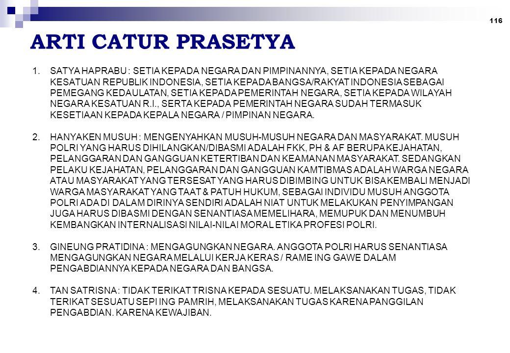 116 ARTI CATUR PRASETYA 1.SATYA HAPRABU : SETIA KEPADA NEGARA DAN PIMPINANNYA, SETIA KEPADA NEGARA KESATUAN REPUBLIK INDONESIA, SETIA KEPADA BANGSA/RAKYAT INDONESIA SEBAGAI PEMEGANG KEDAULATAN, SETIA KEPADA PEMERINTAH NEGARA, SETIA KEPADA WILAYAH NEGARA KESATUAN R.I., SERTA KEPADA PEMERINTAH NEGARA SUDAH TERMASUK KESETIAAN KEPADA KEPALA NEGARA / PIMPINAN NEGARA.