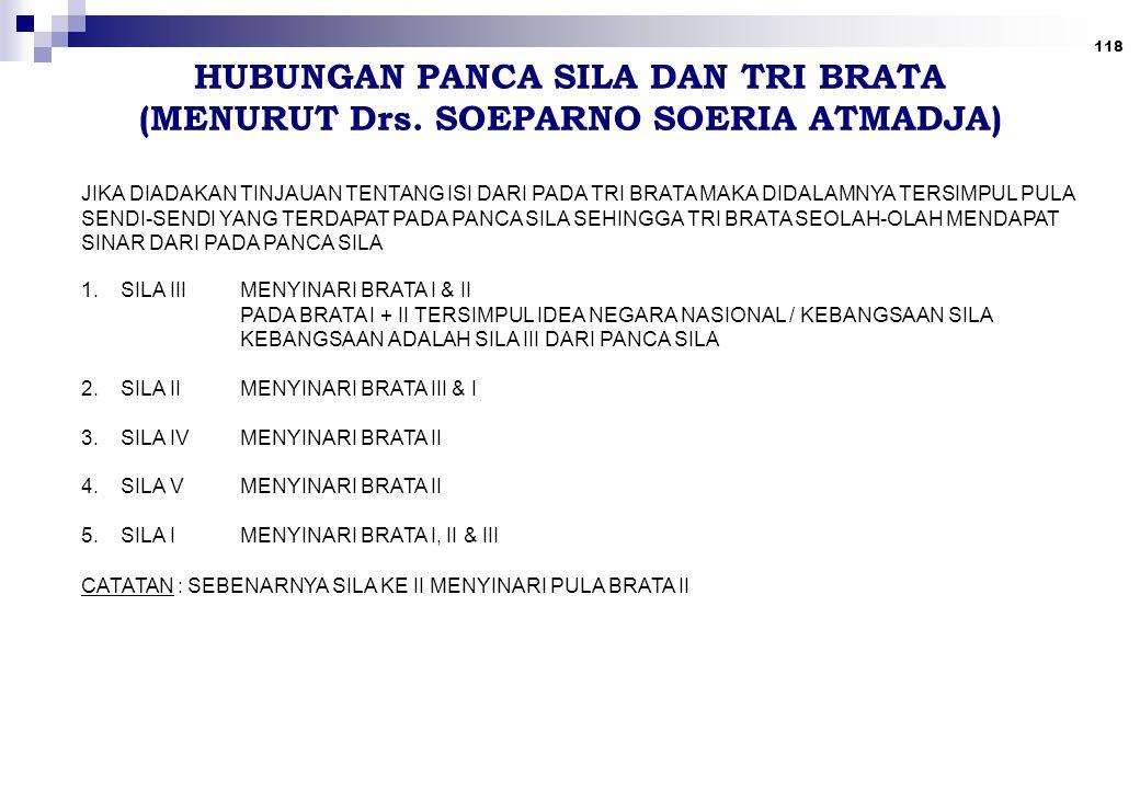 118 HUBUNGAN PANCA SILA DAN TRI BRATA (MENURUT Drs.