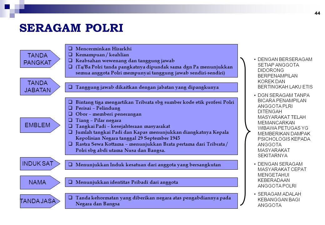 44 SERAGAM POLRI  Mencerminkan Hirarkhi  Kemampuan / keahlian  Keabsahan wewenang dan tanggung jawab  (Ta/Ba Polri tanda pangkatnya dipundak sama
