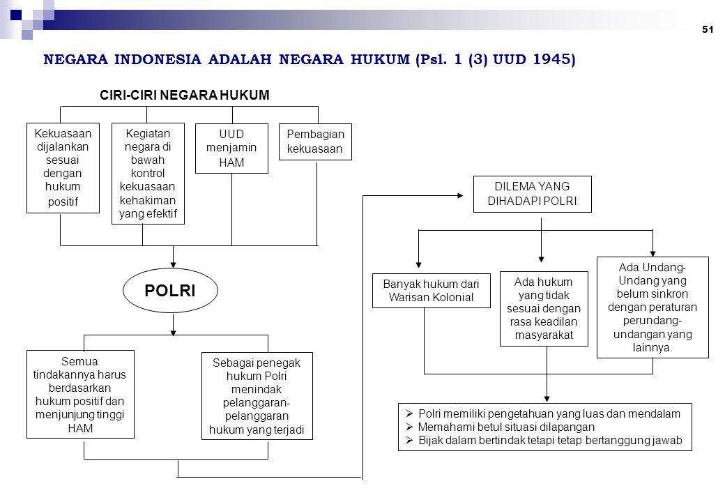51 NEGARA INDONESIA ADALAH NEGARA HUKUM (Psl. 1 (3) UUD 1945) CIRI-CIRI NEGARA HUKUM Kekuasaan dijalankan sesuai dengan hukum positif Kegiatan negara