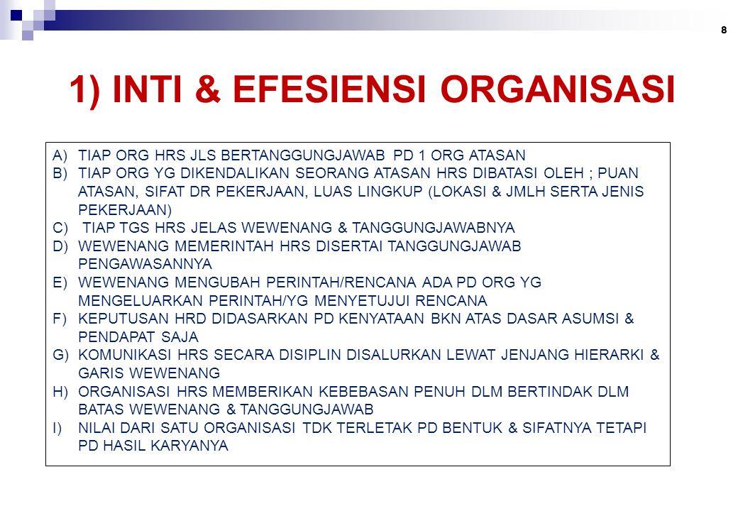 1) INTI & EFESIENSI ORGANISASI 8 A)TIAP ORG HRS JLS BERTANGGUNGJAWAB PD 1 ORG ATASAN B)TIAP ORG YG DIKENDALIKAN SEORANG ATASAN HRS DIBATASI OLEH ; PUAN ATASAN, SIFAT DR PEKERJAAN, LUAS LINGKUP (LOKASI & JMLH SERTA JENIS PEKERJAAN) C) TIAP TGS HRS JELAS WEWENANG & TANGGUNGJAWABNYA D)WEWENANG MEMERINTAH HRS DISERTAI TANGGUNGJAWAB PENGAWASANNYA E)WEWENANG MENGUBAH PERINTAH/RENCANA ADA PD ORG YG MENGELUARKAN PERINTAH/YG MENYETUJUI RENCANA F)KEPUTUSAN HRD DIDASARKAN PD KENYATAAN BKN ATAS DASAR ASUMSI & PENDAPAT SAJA G)KOMUNIKASI HRS SECARA DISIPLIN DISALURKAN LEWAT JENJANG HIERARKI & GARIS WEWENANG H)ORGANISASI HRS MEMBERIKAN KEBEBASAN PENUH DLM BERTINDAK DLM BATAS WEWENANG & TANGGUNGJAWAB I)NILAI DARI SATU ORGANISASI TDK TERLETAK PD BENTUK & SIFATNYA TETAPI PD HASIL KARYANYA