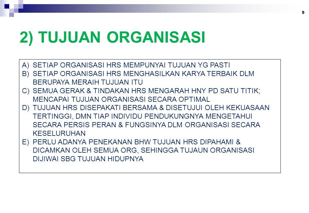 2) TUJUAN ORGANISASI 9 A)SETIAP ORGANISASI HRS MEMPUNYAI TUJUAN YG PASTI B)SETIAP ORGANISASI HRS MENGHASILKAN KARYA TERBAIK DLM BERUPAYA MERAIH TUJUAN ITU C)SEMUA GERAK & TINDAKAN HRS MENGARAH HNY PD SATU TITIK; MENCAPAI TUJUAN ORGANISASI SECARA OPTIMAL D)TUJUAN HRS DISEPAKATI BERSAMA & DISETUJUI OLEH KEKUASAAN TERTINGGI, DMN TIAP INDIVIDU PENDUKUNGNYA MENGETAHUI SECARA PERSIS PERAN & FUNGSINYA DLM ORGANISASI SECARA KESELURUHAN E)PERLU ADANYA PENEKANAN BHW TUJUAN HRS DIPAHAMI & DICAMKAN OLEH SEMUA ORG, SEHINGGA TUJAUN ORGANISASI DIJIWAI SBG TUJUAN HIDUPNYA