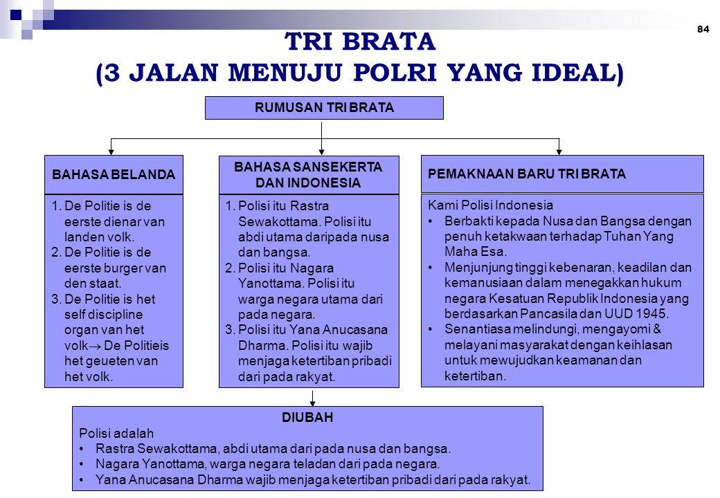 84 TRI BRATA (3 JALAN MENUJU POLRI YANG IDEAL) RUMUSAN TRI BRATA 1.De Politie is de eerste dienar van landen volk.