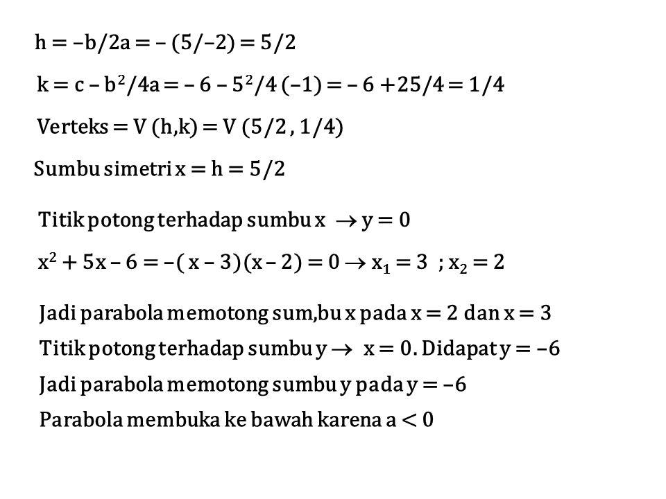 h = –b/2a = – (5/–2) = 5/2 k = c – b 2 /4a = – 6 – 5 2 /4 (–1) = – 6 +25/4 = 1/4 Verteks = V (h,k) = V (5/2, 1/4) Sumbu simetri x = h = 5/2 Titik poto