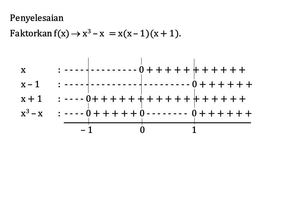 Penyelesaian Faktorkan f(x)  x 3 – x = x(x – 1)(x + 1). x:- - - - - - - - - - - - - - 0 + + + + + + + + + + + x – 1:- - - - - - - - - - - - - - - - -