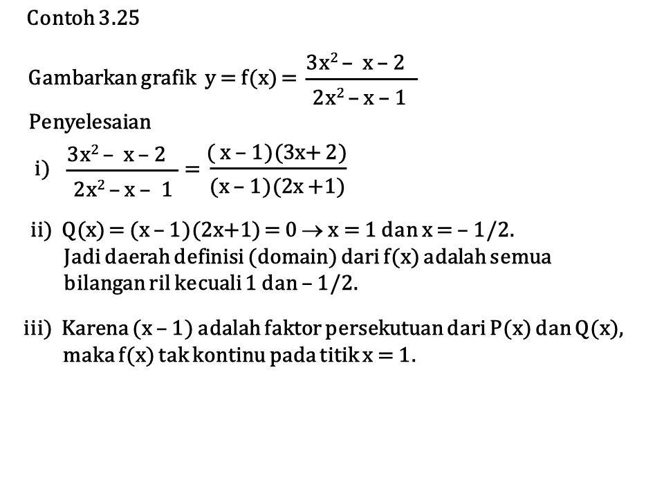 Contoh 3.25 Gambarkan grafik y = f(x) = 3x 2 – x – 2 2x 2 – x – 1 Penyelesaian 3x 2 – x – 2 2x 2 – x – 1 ( x – 1)(3x+ 2) (x – 1)(2x +1) = i) ii) Q(x)