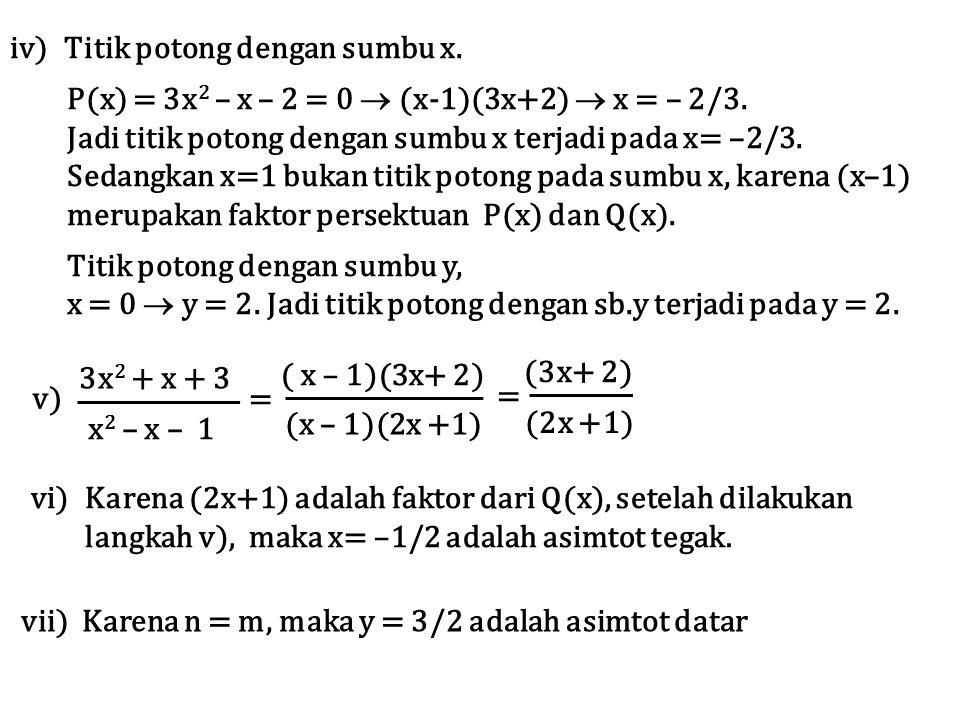 iv)Titik potong dengan sumbu x. P(x) = 3x 2 – x – 2 = 0  (x-1)(3x+2)  x = – 2/3. Jadi titik potong dengan sumbu x terjadi pada x= –2/3. Sedangkan x=