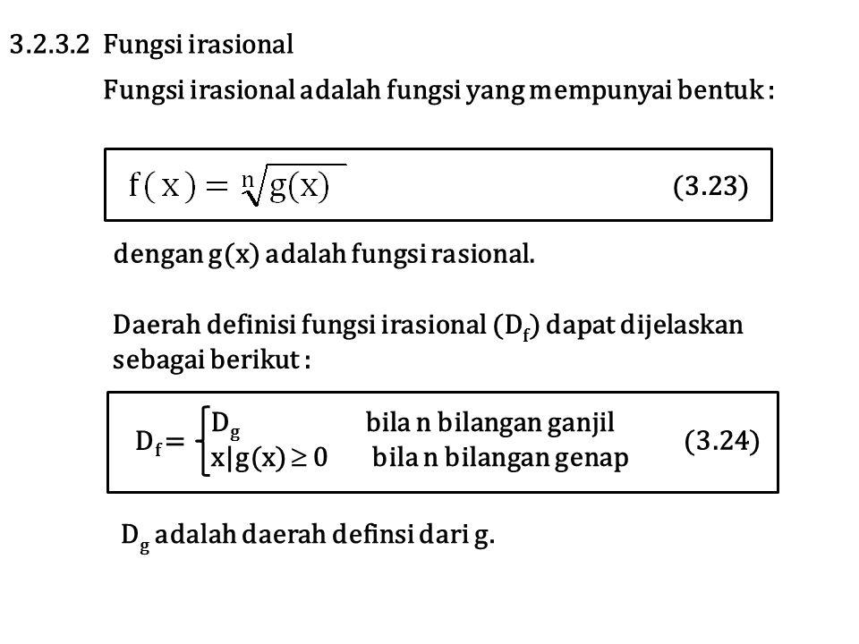 3.2.3.2 Fungsi irasional Fungsi irasional adalah fungsi yang mempunyai bentuk : (3.23) D g bila n bilangan ganjil x|g(x)  0 bila n bilangan genap D f