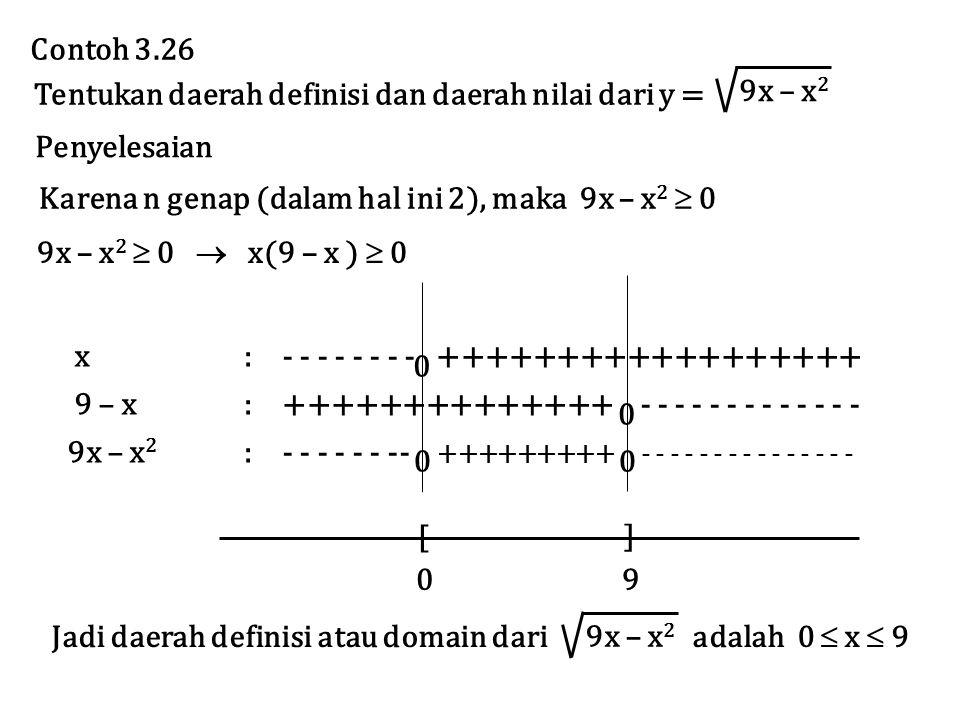 Penyelesaian Contoh 3.26 9x – x 2 Tentukan daerah definisi dan daerah nilai dari y = Karena n genap (dalam hal ini 2), maka 9x – x 2  0 9x – x 2  0