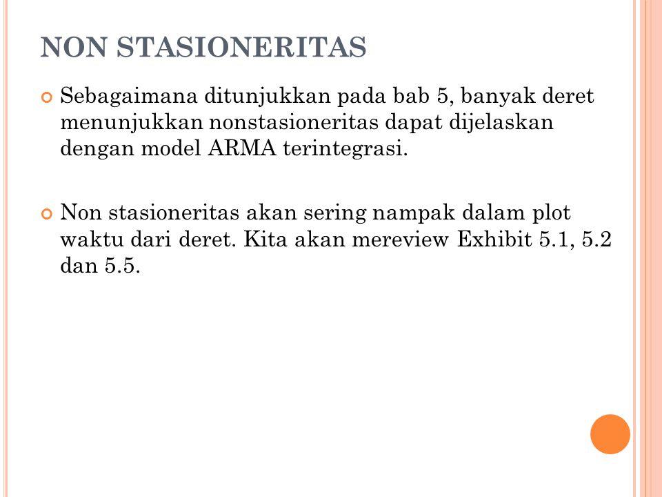 NON STASIONERITAS Sebagaimana ditunjukkan pada bab 5, banyak deret menunjukkan nonstasioneritas dapat dijelaskan dengan model ARMA terintegrasi. Non s