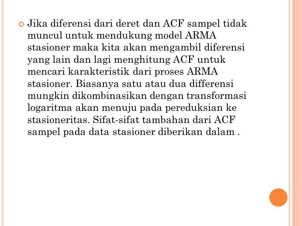 Jika diferensi dari deret dan ACF sampel tidak muncul untuk mendukung model ARMA stasioner maka kita akan mengambil diferensi yang lain dan lagi mengh